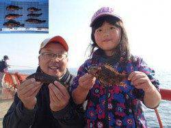 平磯海づり公園でファミリーフィッシング 同突で根魚