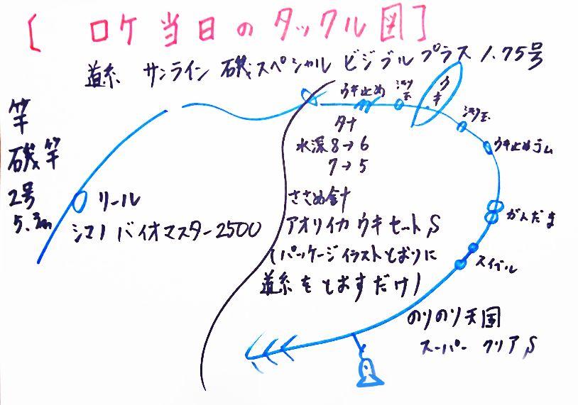 アオリイカのアタリ連発!キーワードは「群れからはぐれた小魚」を演出すること【角田裕介氏連載記事浮きアオリイカ釣り 第13弾】