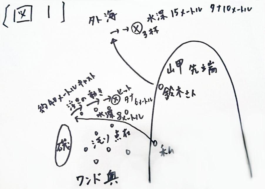 釣り場図1
