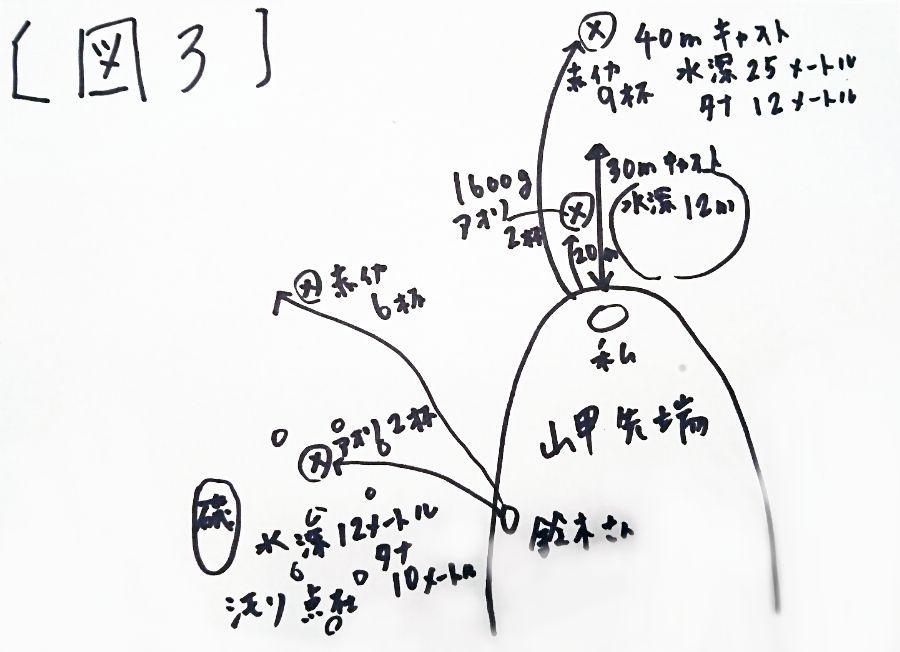アオリイカのジェット噴射で釣り納め【角田裕介氏連載記事浮きアオリイカ釣り 第15弾】